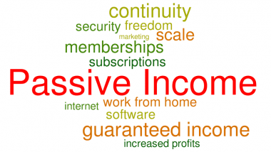Passive-Income-word-cloud